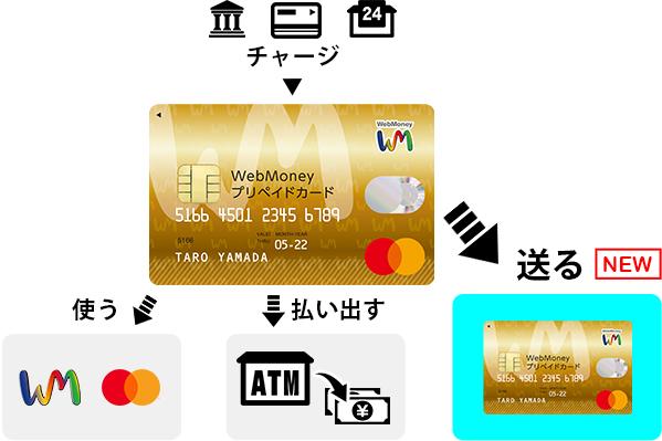 「WebMoneyプリペイドカード」スマホアプリから専用URLを送るだけで送金が可能に